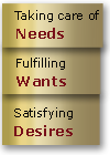 Taking care of Needs                 Fulfilling Wants                 Satisfying Desires
